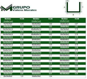 ULF, U LAMINADA EN FRIO, CARRILES, CORREAS, CARPINTERIA METALICA